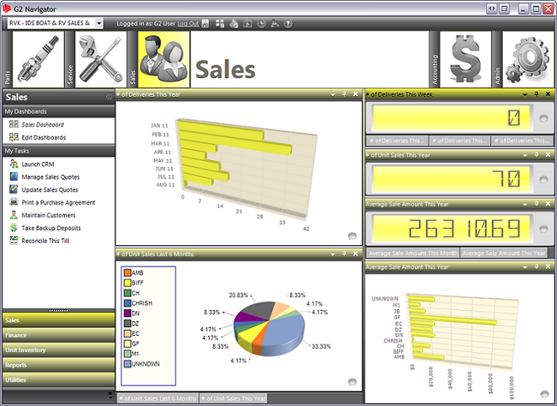 IDS Sales Dashboard