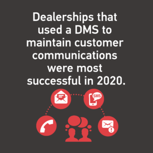 Dealerships that used a DMS to maintain customer communications were most successful in 2020